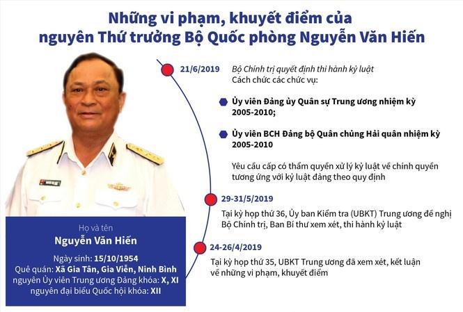 Ông Nguyễn Văn Hiến, 'Út trọc' hô biến 3 khu đất vàng ở Sài Gòn thế nào?